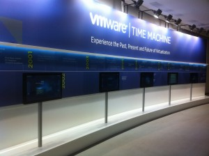 VMware timeline