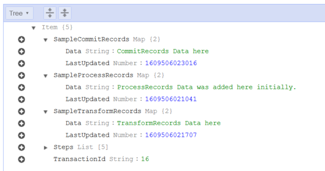 dynamodb data from sample app using saga pattern with aws-cdk
